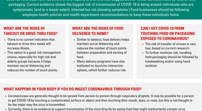 Is takeout food safe? NC State Extension offers reassurance